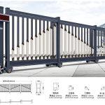 Hướng dẫn lắp đặt cổng lùa ngang tự động